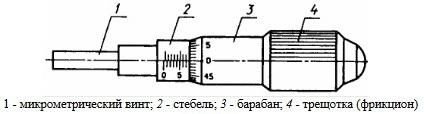 МКЦ-ТП Микрометры точечные