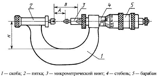 МВТ Микрометры со вставками