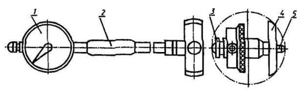 Нутромер индикаторный