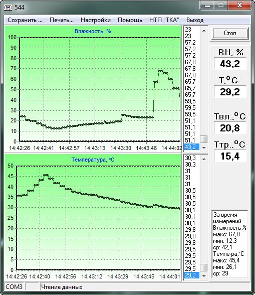 Термогигрометр ТКА-ПКМ (23)