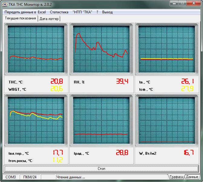 Термогигрометр с расчётом ТНС-индекса ТКА-ПКМ (24)