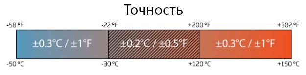 HI 98501 Checktemp