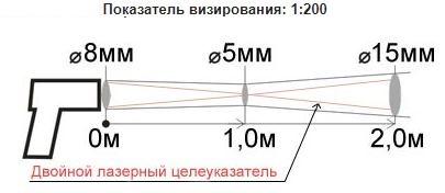 Пирометр Кельвин Компакт 2300