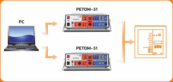 Совместная работа нескольких приборов РЕТОМ-51 от одного компьютера