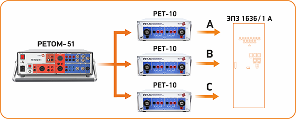 Блок однофазного преобразователя тока РЕТ-10