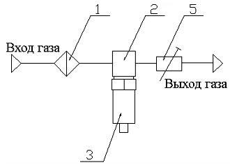 Пневматическая схема ПДВ-3
