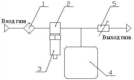 Пневматическая схема ПДВ-5
