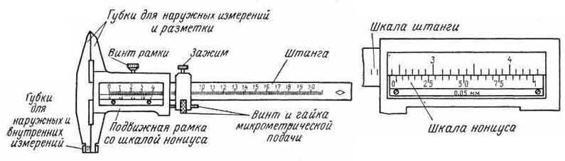 ШЦ-2 Штангенциркуль