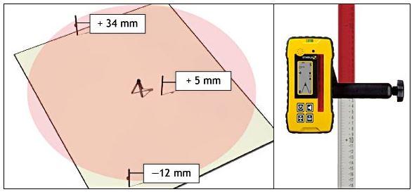 Точность измерения Stabila LAR 200